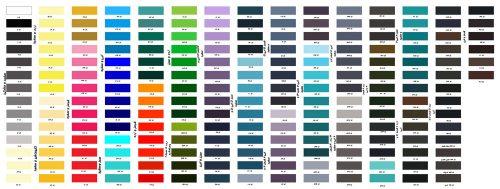 کدهی رال در کاتالوگ اسپری رنگ تکگل